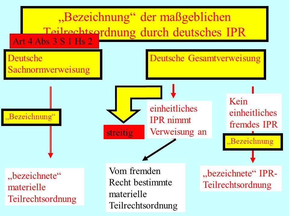 """""""Bezeichnung der maßgeblichen Teilrechtsordnung durch deutsches IPR"""