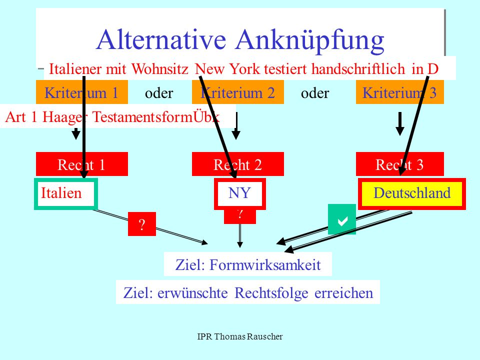 Alternative Anknüpfung