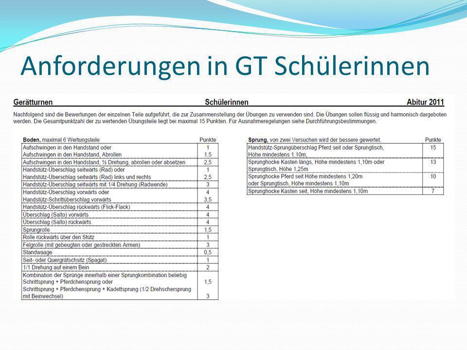 Anforderungen in GT Schülerinnen
