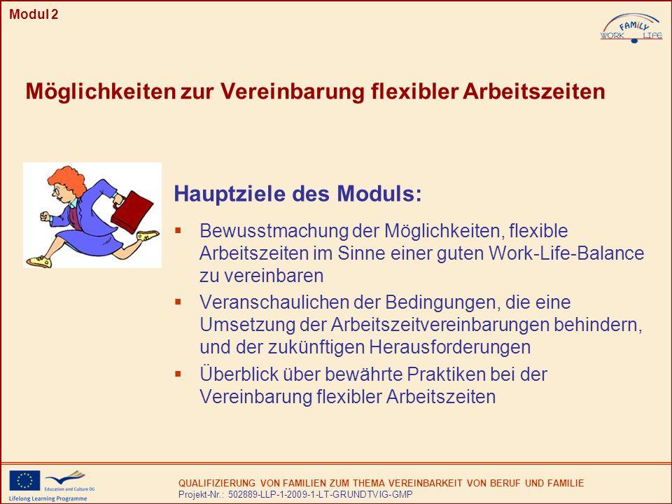 Möglichkeiten zur Vereinbarung flexibler Arbeitszeiten