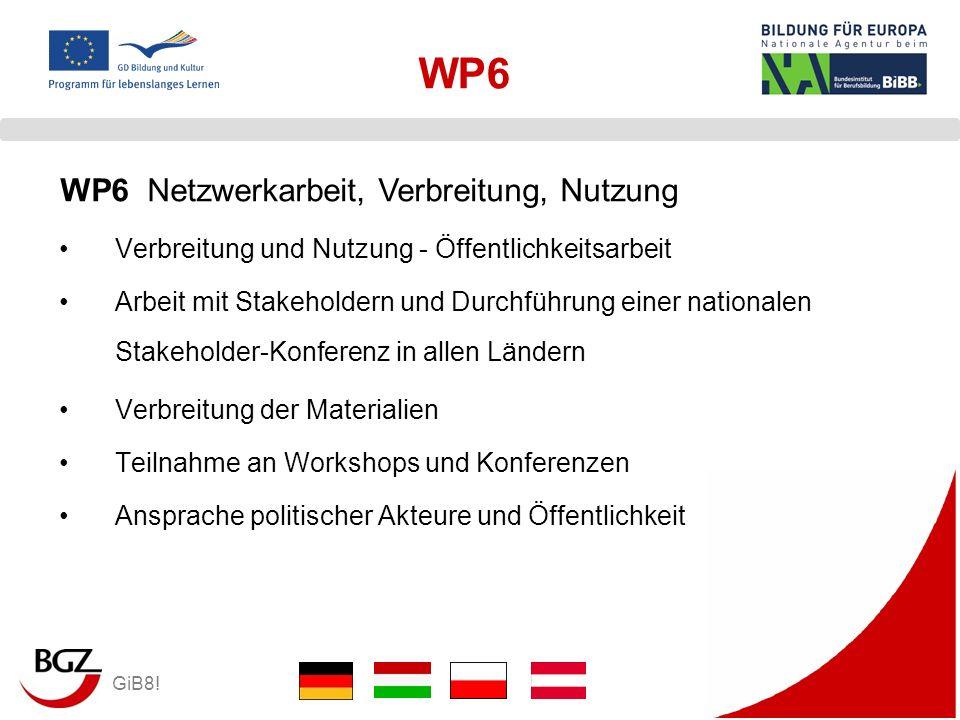WP6 WP6 Netzwerkarbeit, Verbreitung, Nutzung