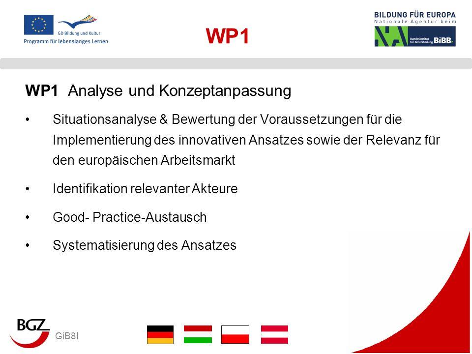 WP1 WP1 Analyse und Konzeptanpassung