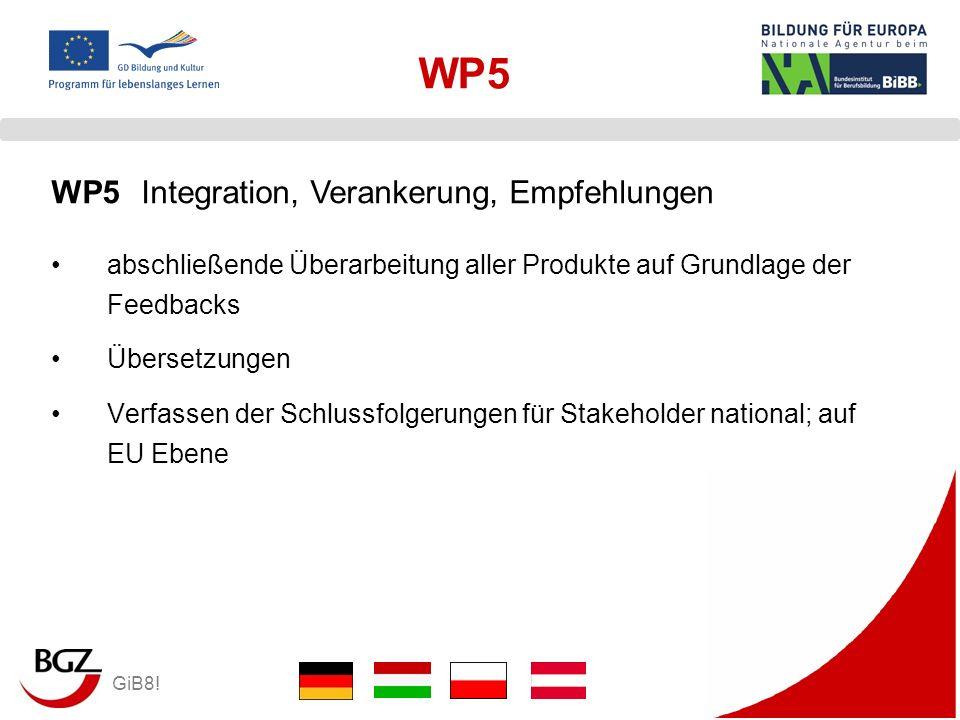 WP5 WP5 Integration, Verankerung, Empfehlungen