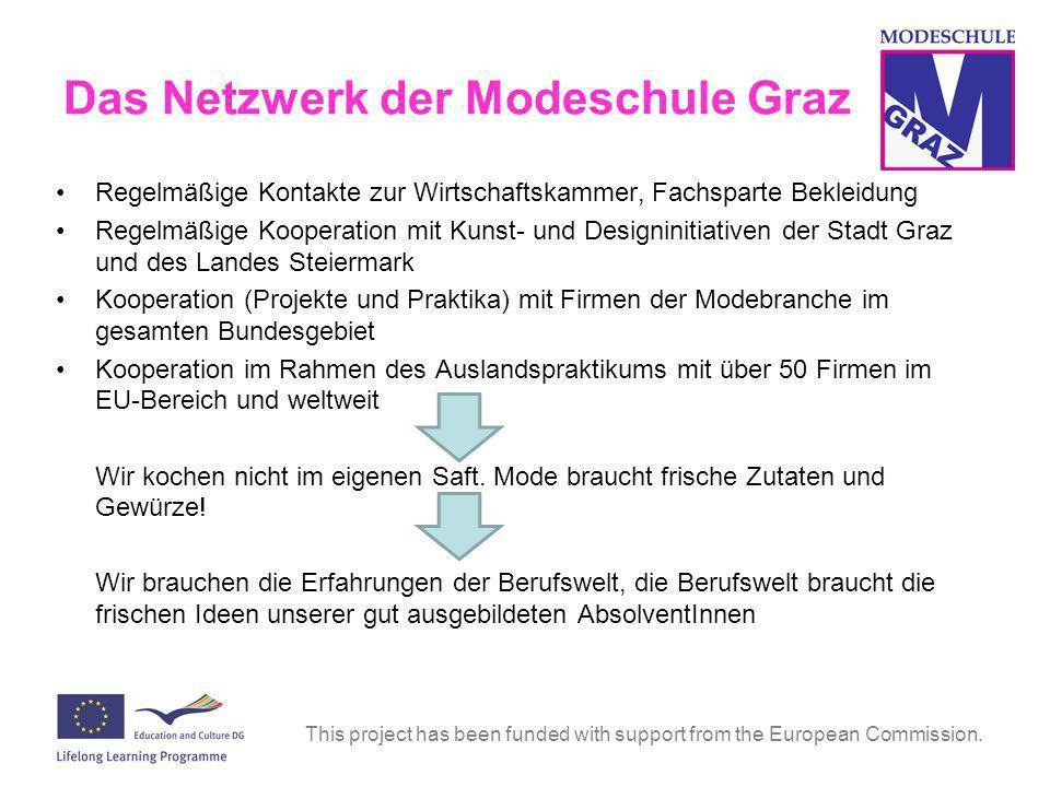 Das Netzwerk der Modeschule Graz
