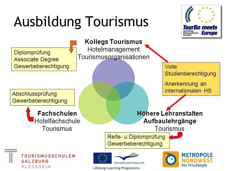 Ausbildung Tourismus Volle Studienberechtigung