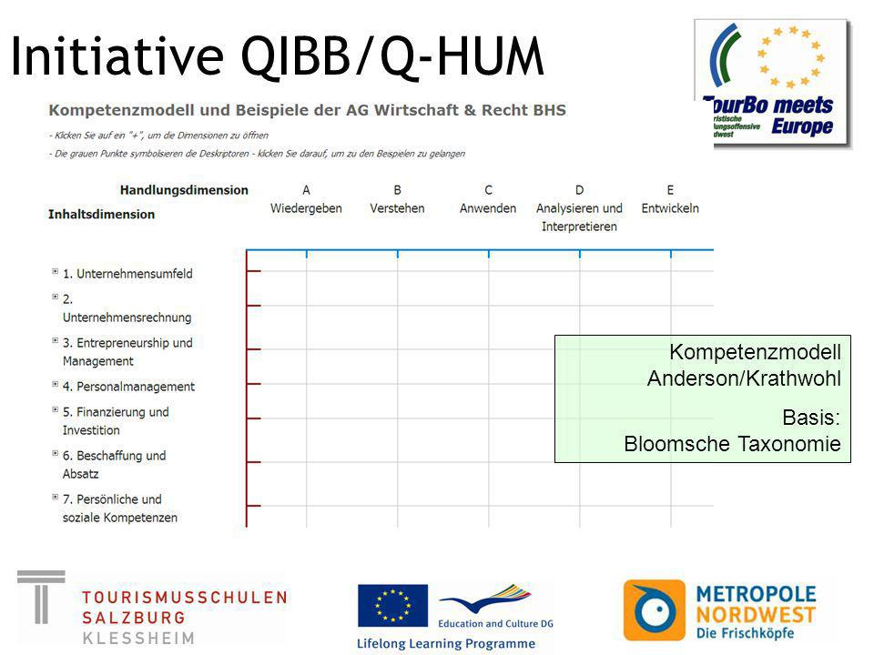 Initiative QIBB/Q-HUM