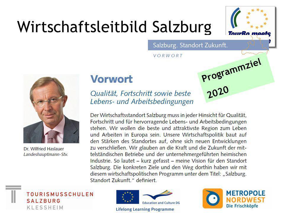 Wirtschaftsleitbild Salzburg