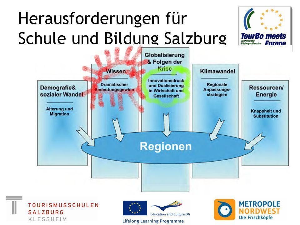 Herausforderungen für Schule und Bildung Salzburg