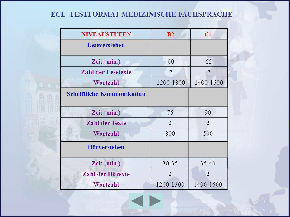 ECL -TESTFORMAT MEDIZINISCHE FACHSPRACHE Schriftliche Kommunikation