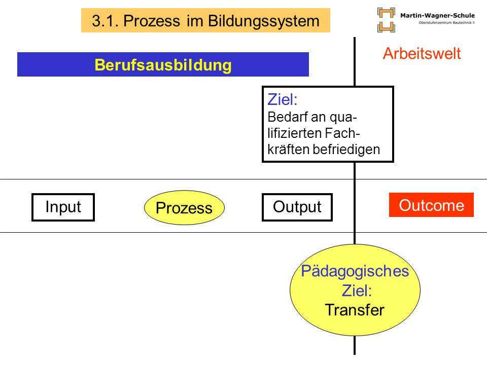 3.1. Prozess im Bildungssystem