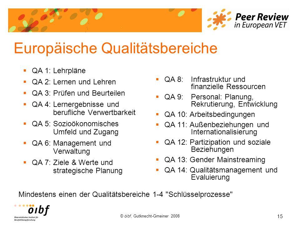 Europäische Qualitätsbereiche