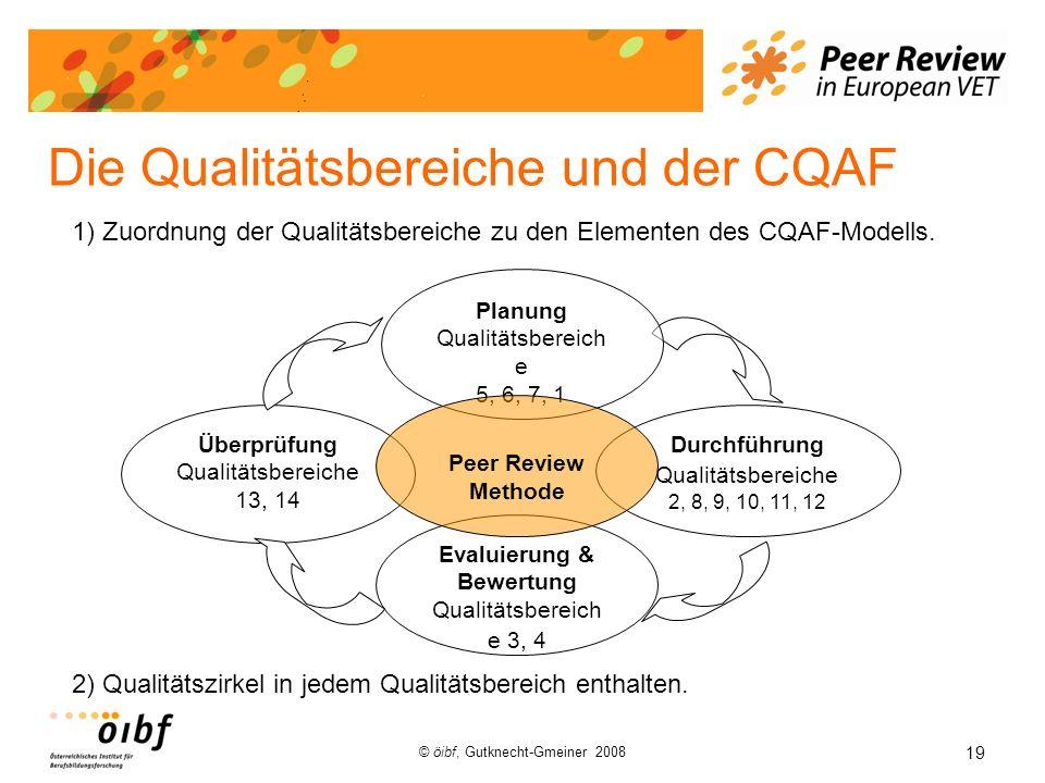 Die Qualitätsbereiche und der CQAF