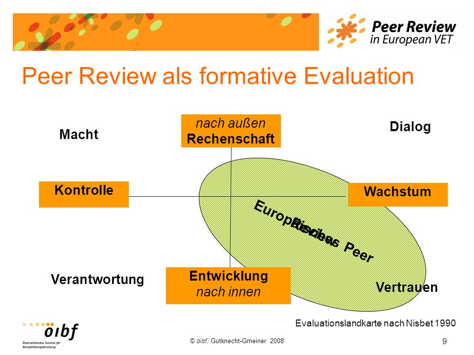 Peer Review als formative Evaluation