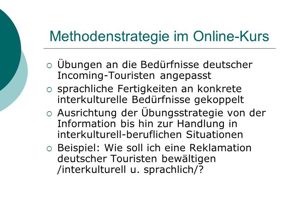 Methodenstrategie im Online-Kurs