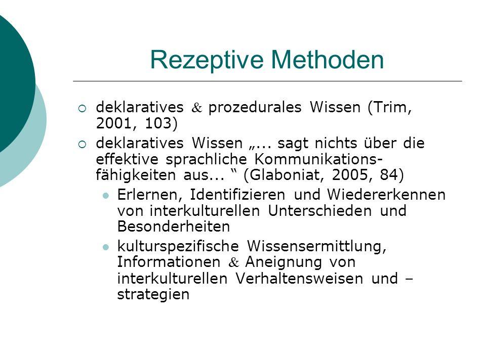Rezeptive Methoden deklaratives & prozedurales Wissen (Trim, 2001, 103)