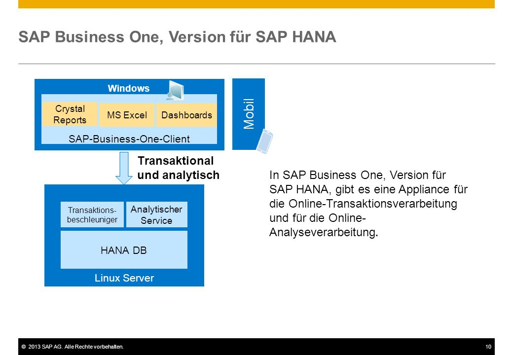 SAP Business One, Version für SAP HANA