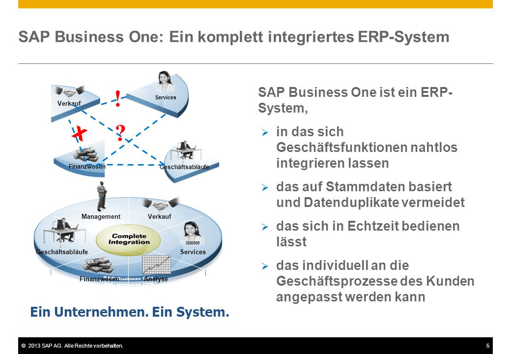 SAP Business One: Ein komplett integriertes ERP-System
