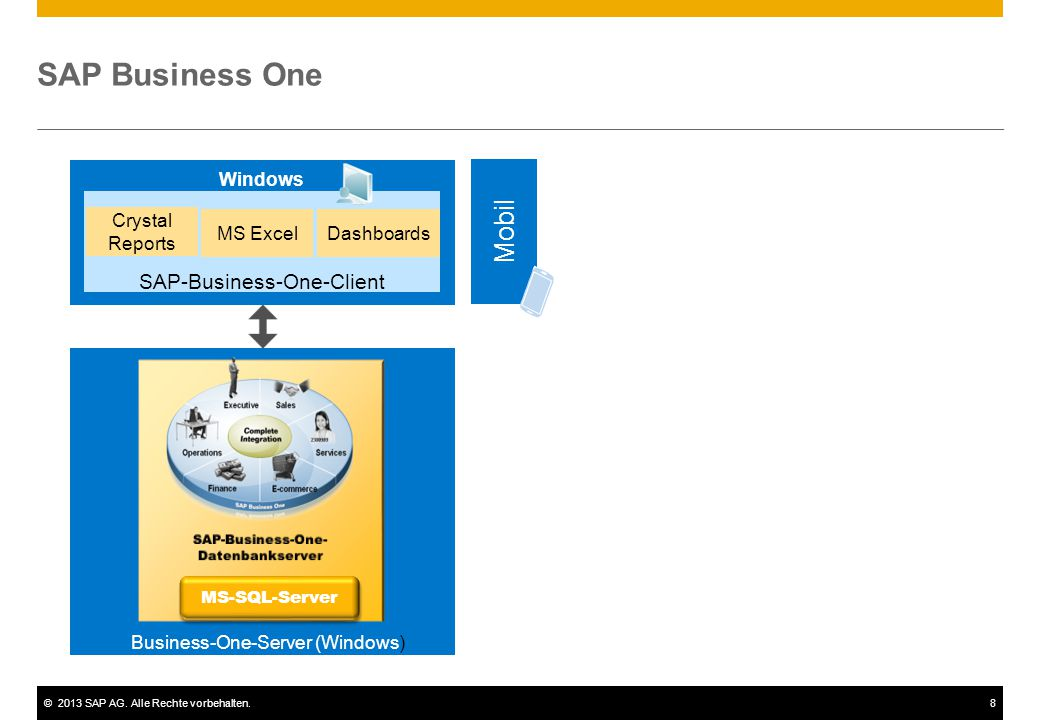 SAP-Business-One-Client