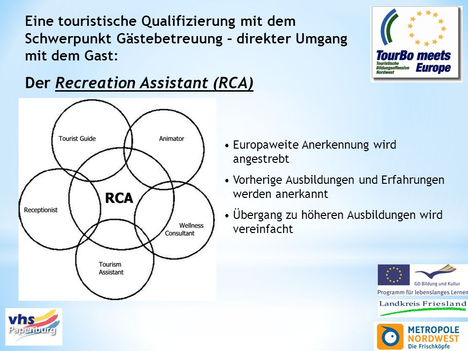 Der Recreation Assistant (RCA)