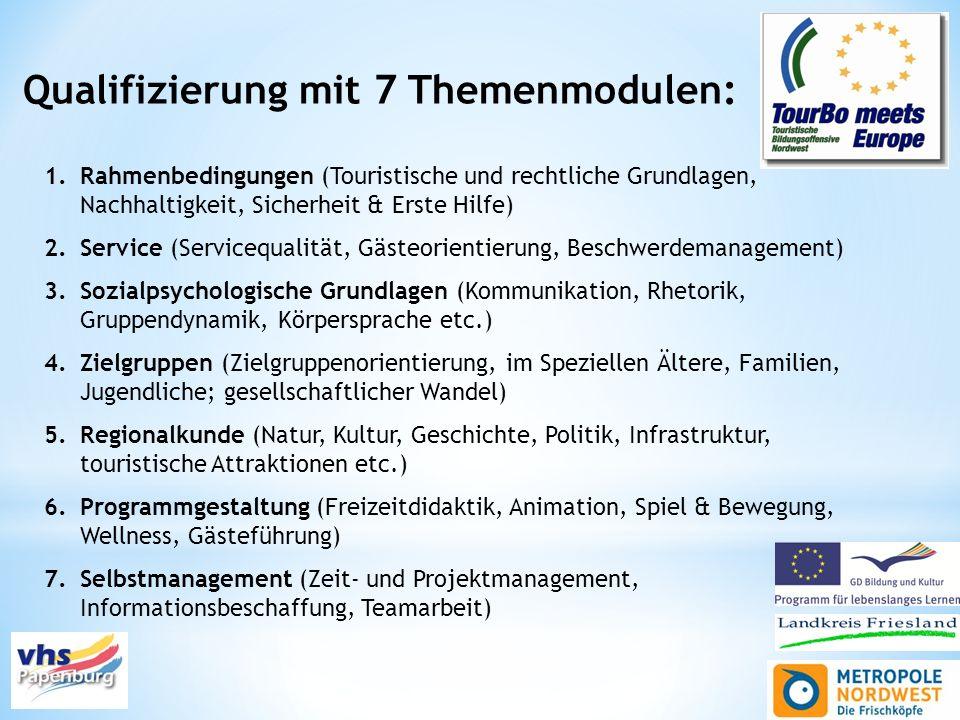 Qualifizierung mit 7 Themenmodulen: