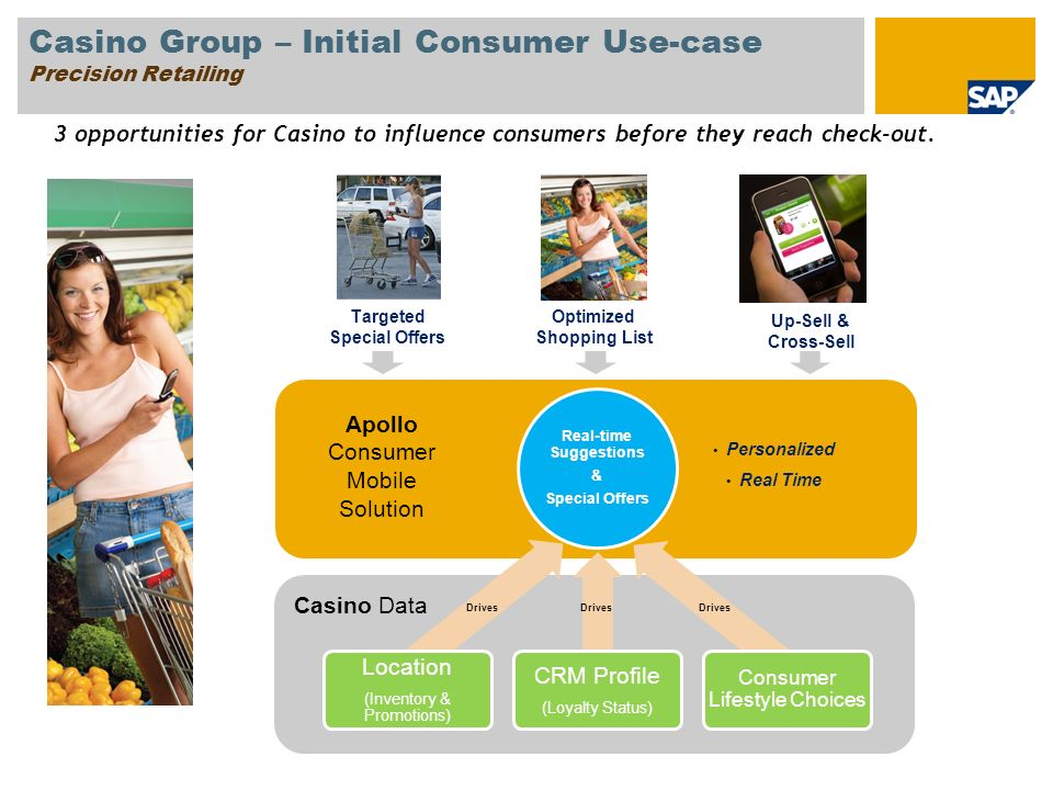 Casino Group – Initial Consumer Use-case Precision Retailing