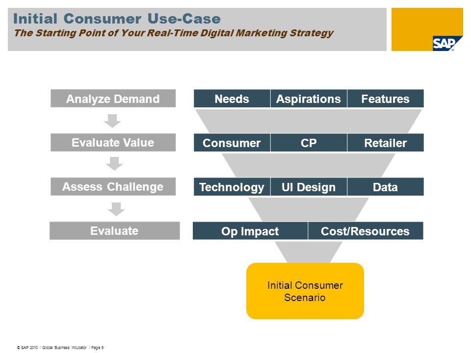 Initial Consumer Scenario
