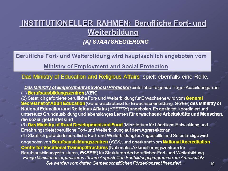 INSTITUTIONELLER RAHMEN: Berufliche Fort- und Weiterbildung