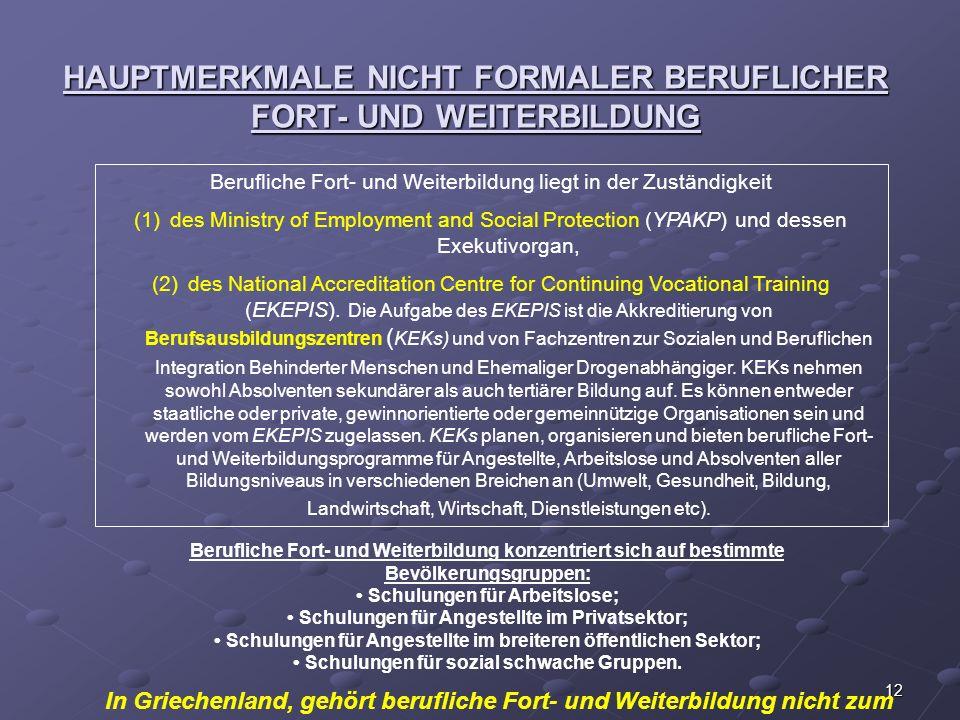 HAUPTMERKMALE NICHT FORMALER BERUFLICHER FORT- UND WEITERBILDUNG