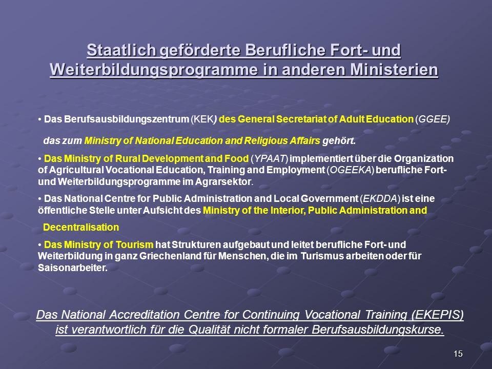 Staatlich geförderte Berufliche Fort- und Weiterbildungsprogramme in anderen Ministerien