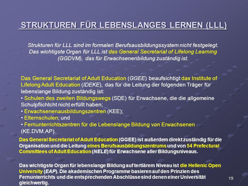 STRUKTUREN FÜR LEBENSLANGES LERNEN (LLL)