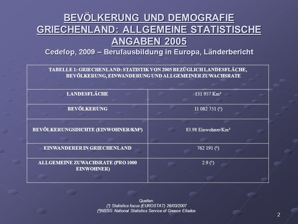 BEVÖLKERUNG UND DEMOGRAFIE GRIECHENLAND: ALLGEMEINE STATISTISCHE ANGABEN 2005 Cedefop, 2009 – Berufausbildung in Europa, Länderbericht