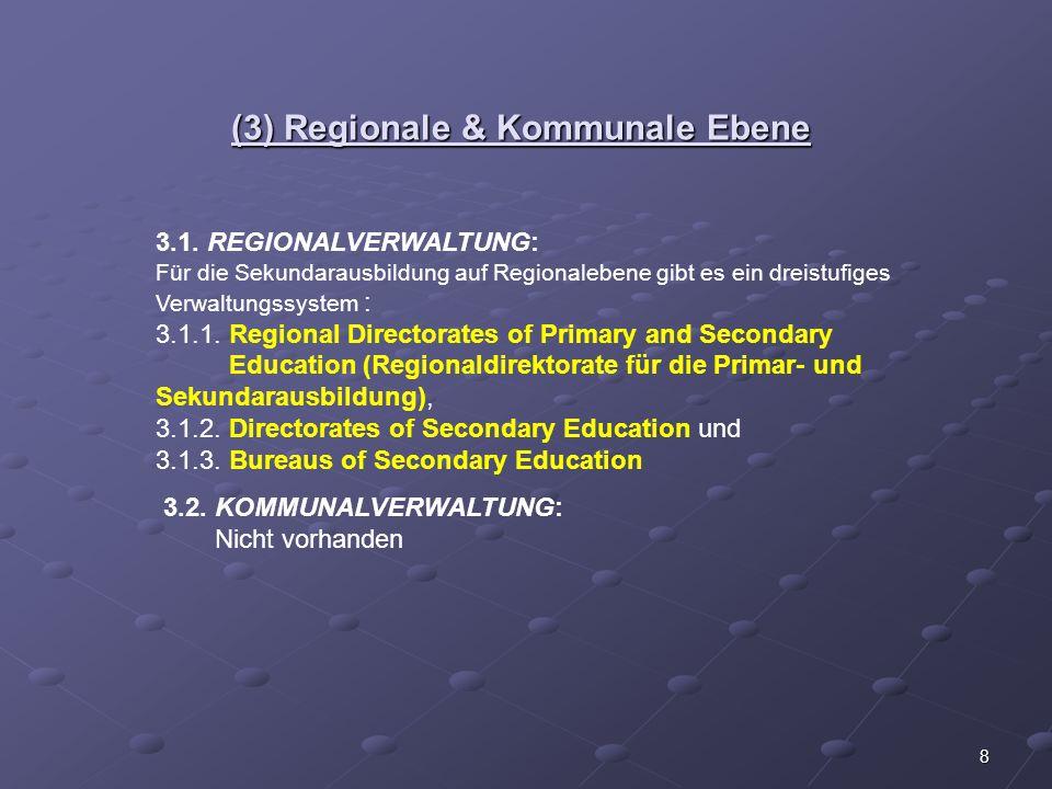 (3) Regionale & Kommunale Ebene