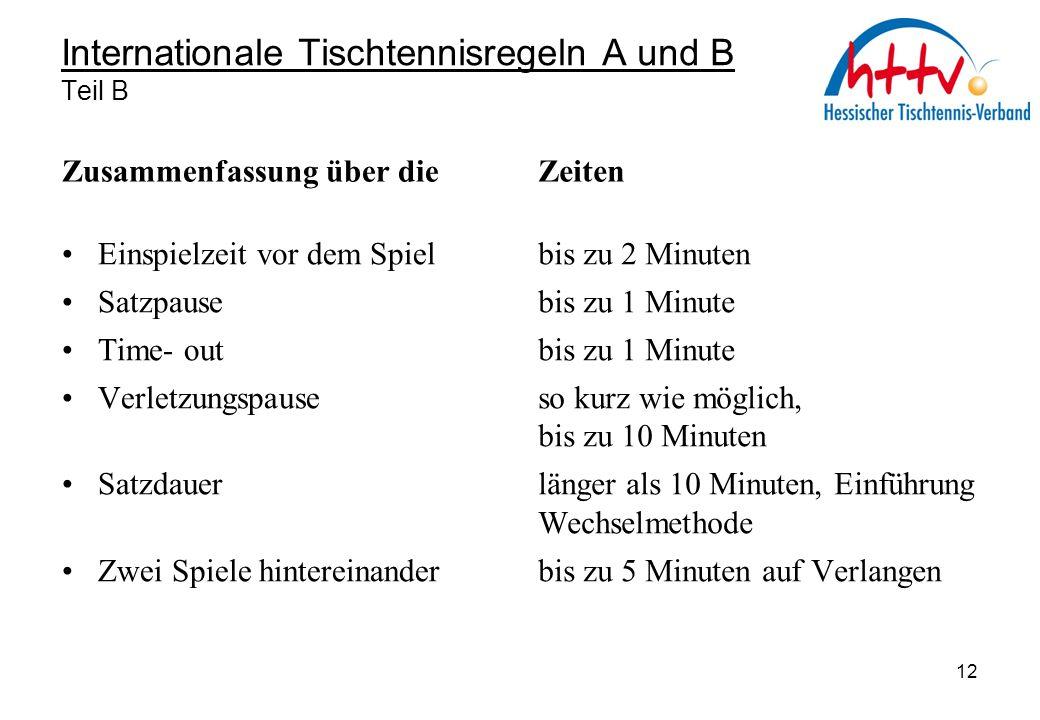 Internationale Tischtennisregeln A und B Teil B