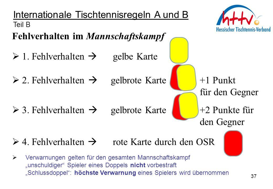 Internationale Tischtennisregeln A und B