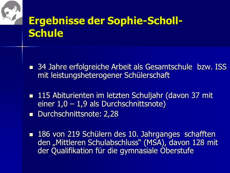 Ergebnisse der Sophie-Scholl-Schule