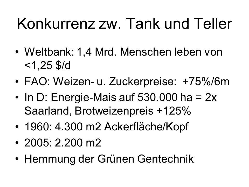 Konkurrenz zw. Tank und Teller