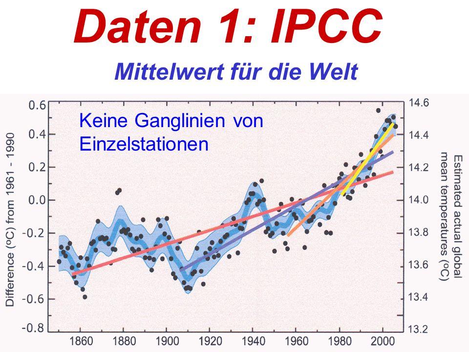 Daten 1: IPCC Mittelwert für die Welt