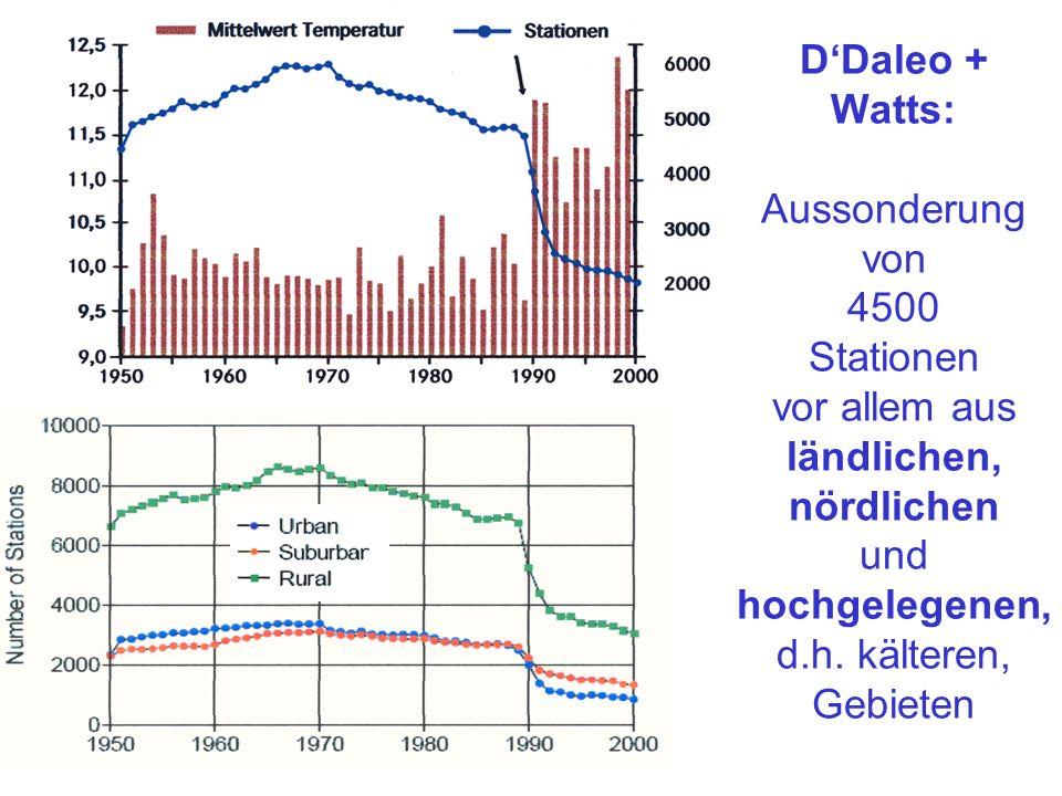 D'Daleo + Watts: Aussonderung von 4500 Stationen vor allem aus ländlichen, nördlichen und hochgelegenen, d.h.
