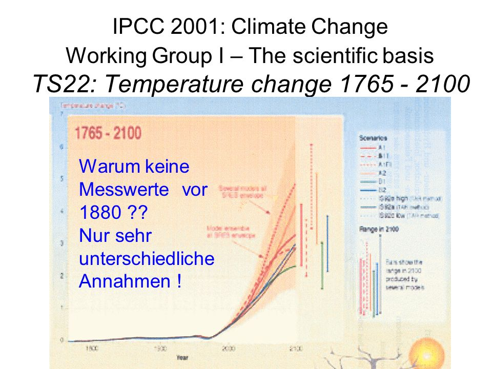 IPCC 2001: Climate Change Working Group I – The scientific basis TS22: Temperature change 1765 - 2100