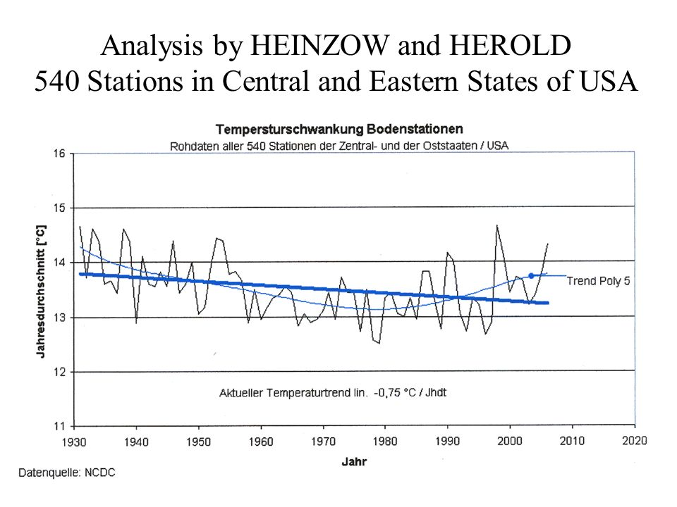 Analysis by HEINZOW and HEROLD 540 Stations in Central and Eastern States of USA
