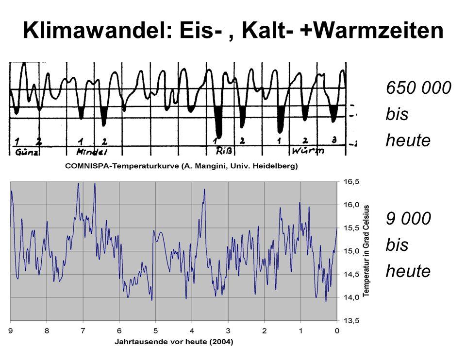 Klimawandel: Eis- , Kalt- +Warmzeiten