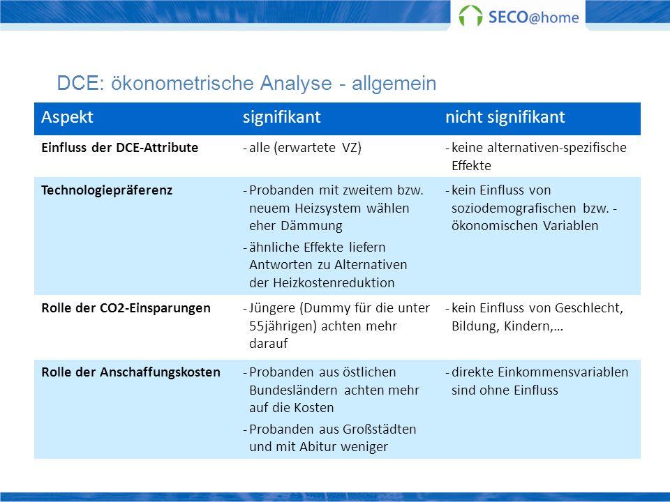 DCE: ökonometrische Analyse - allgemein