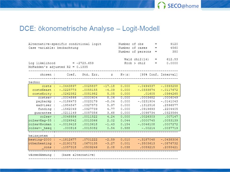 DCE: ökonometrische Analyse – Logit-Modell