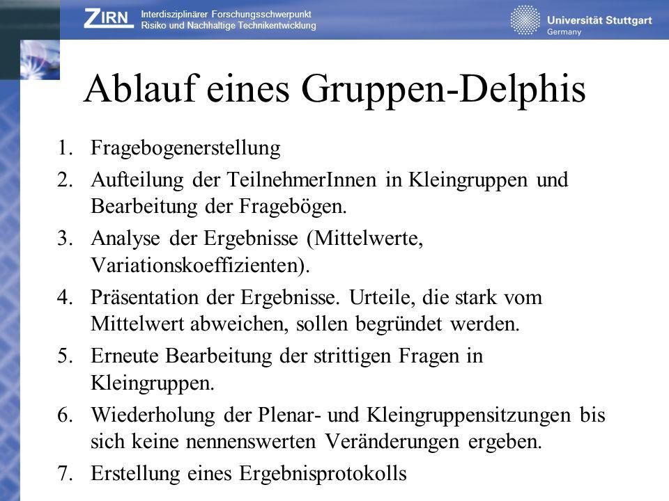 Ablauf eines Gruppen-Delphis