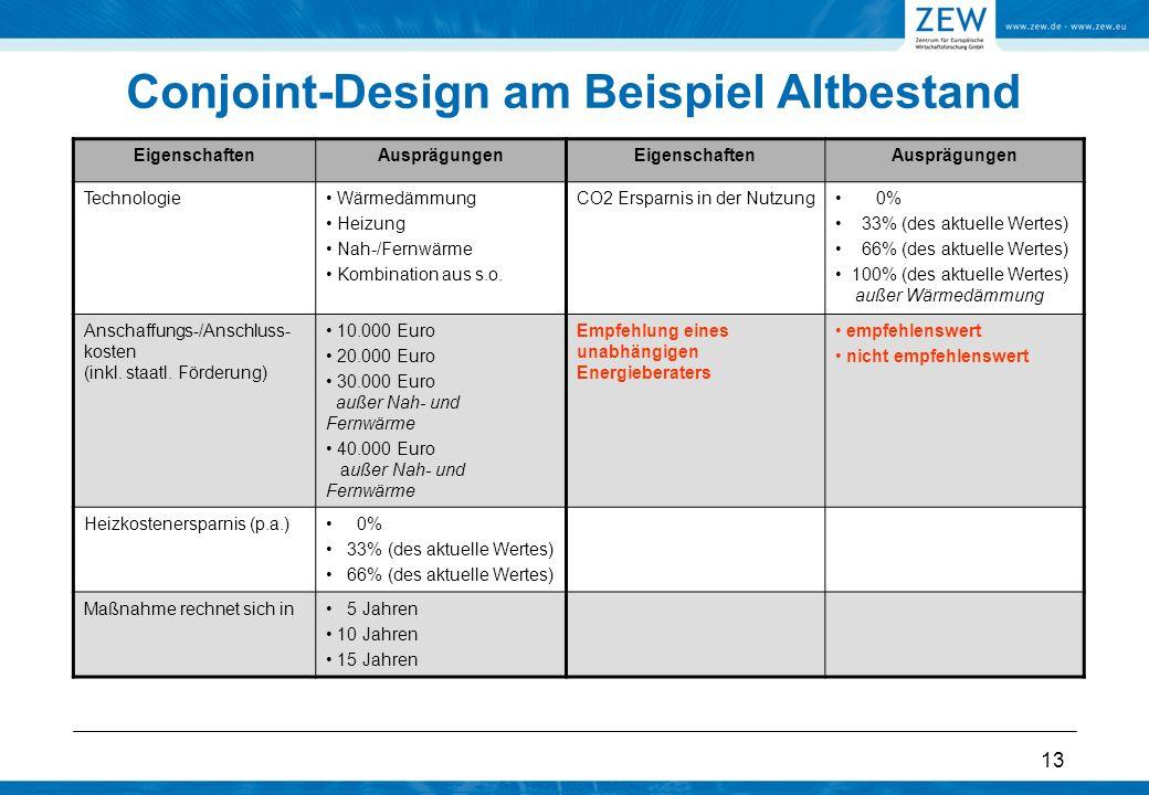Conjoint-Design am Beispiel Altbestand