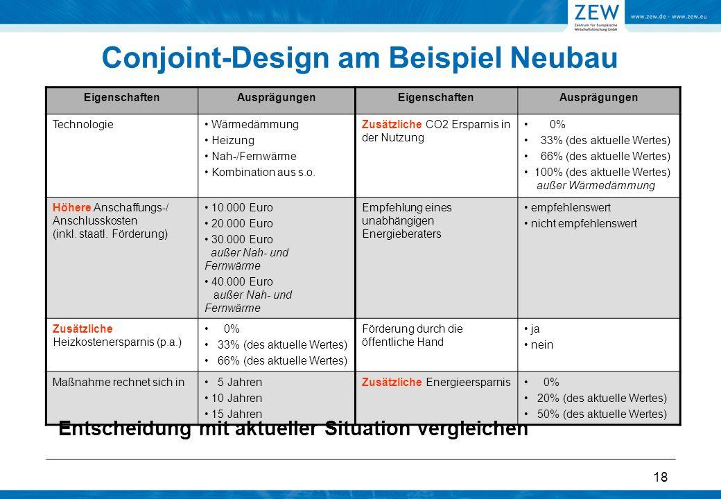 Conjoint-Design am Beispiel Neubau