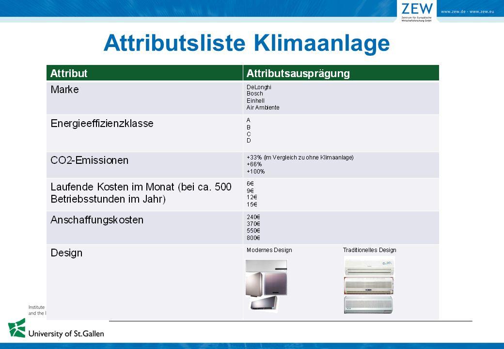 Attributsliste Klimaanlage