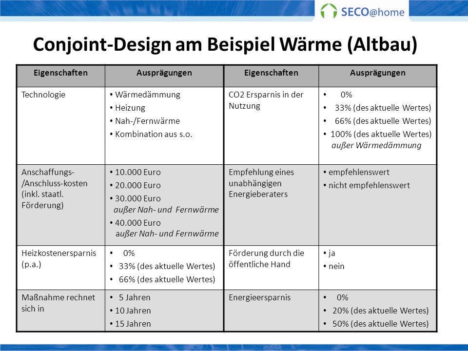 Conjoint-Design am Beispiel Wärme (Altbau)