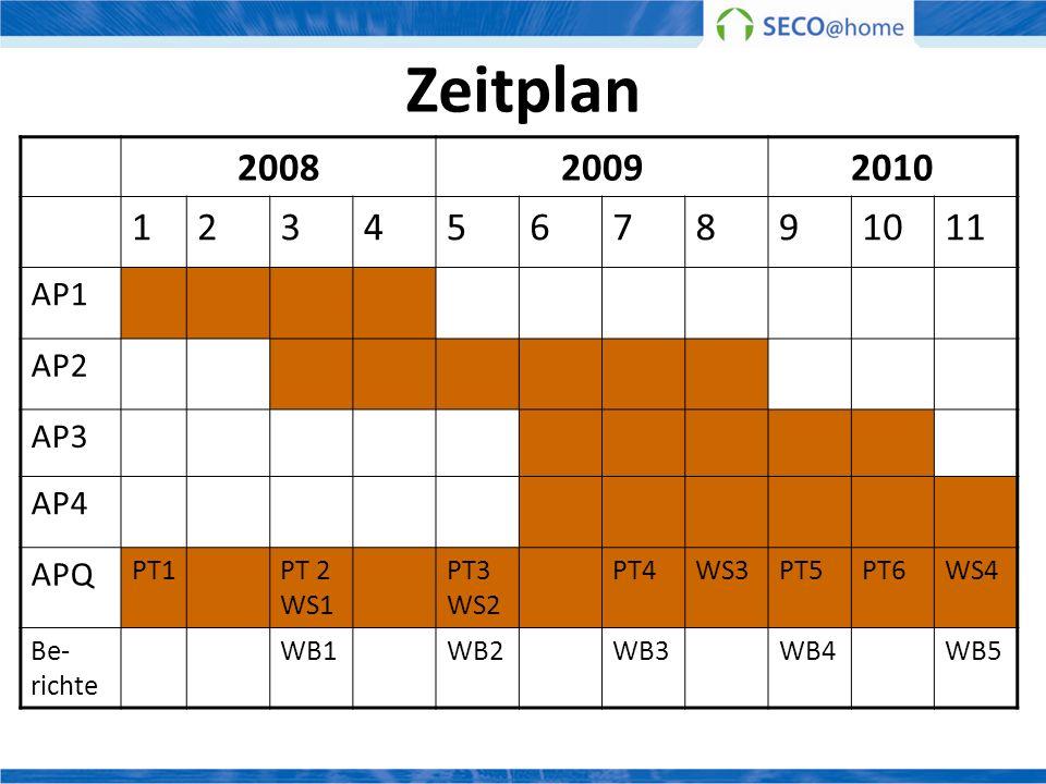 Zeitplan2008. 2009. 2010. 1. 2. 3. 4. 5. 6. 7. 8. 9. 10. 11. AP1. AP2. AP3. AP4. APQ. PT1. PT 2 WS1.