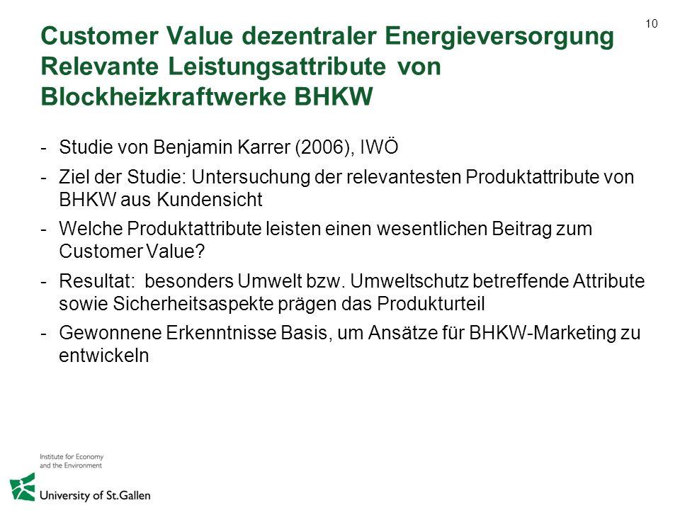 Customer Value dezentraler Energieversorgung Relevante Leistungsattribute von Blockheizkraftwerke BHKW